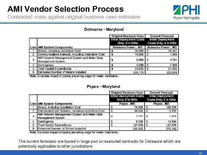 AMI Vendor Selection Process Contracted costs against original business case estimates Delmarva - Maryland