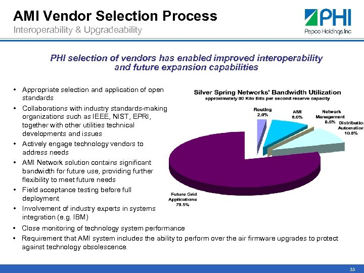 AMI Vendor Selection Process Interoperability & Upgradeability PHI selection of vendors has enabled improved