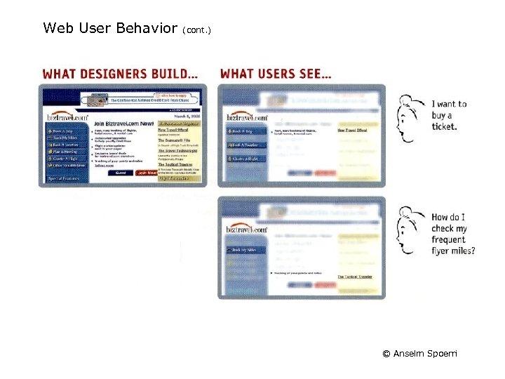 Web User Behavior (cont. ) © Anselm Spoerri