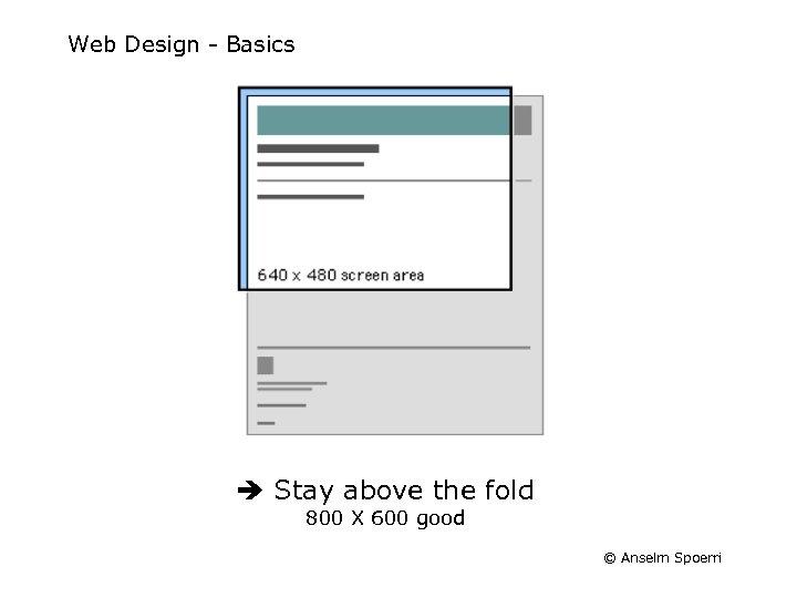 Web Design - Basics Stay above the fold 800 X 600 good © Anselm