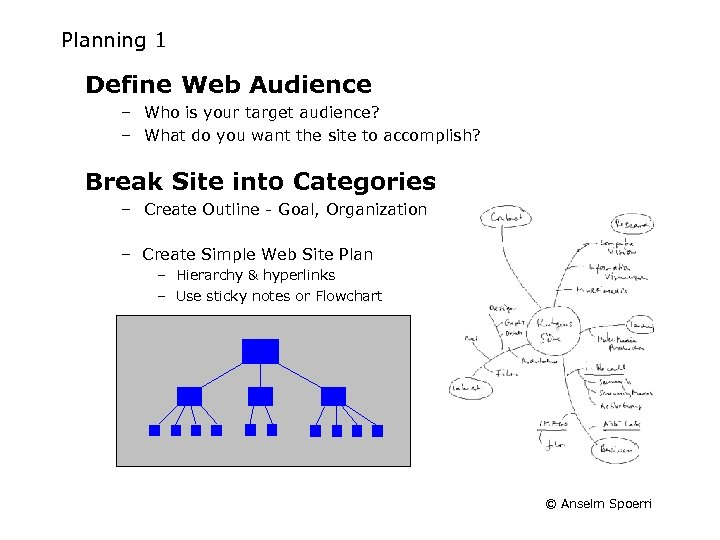 Planning 1 Define Web Audience – Who is your target audience? – What do