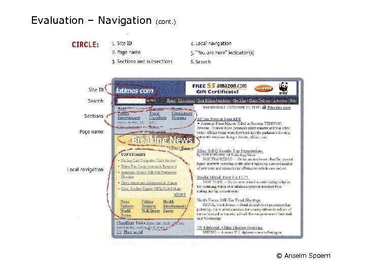 Evaluation – Navigation (cont. ) © Anselm Spoerri