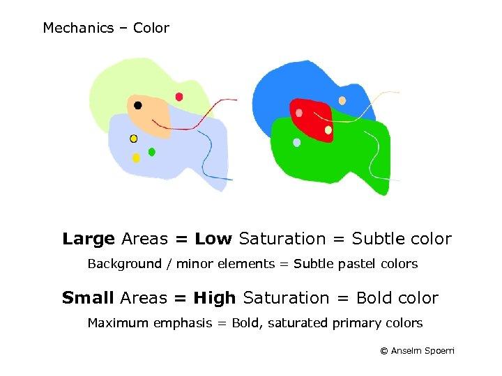Mechanics – Color Large Areas = Low Saturation = Subtle color Background / minor