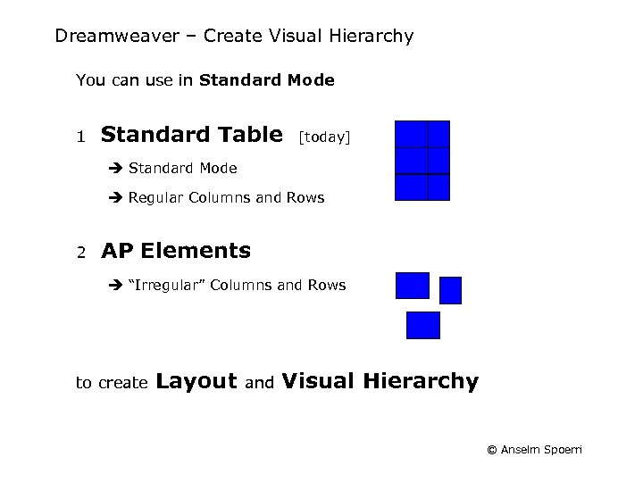 Dreamweaver – Create Visual Hierarchy You can use in Standard Mode 1 Standard Table