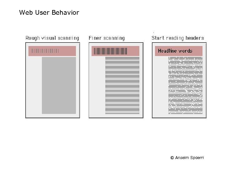 Web User Behavior © Anselm Spoerri
