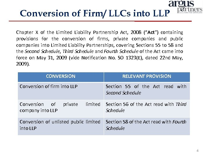 Conversion of Firm/ LLCs into LLP Chapter X of the Limited Liability Partnership Act,