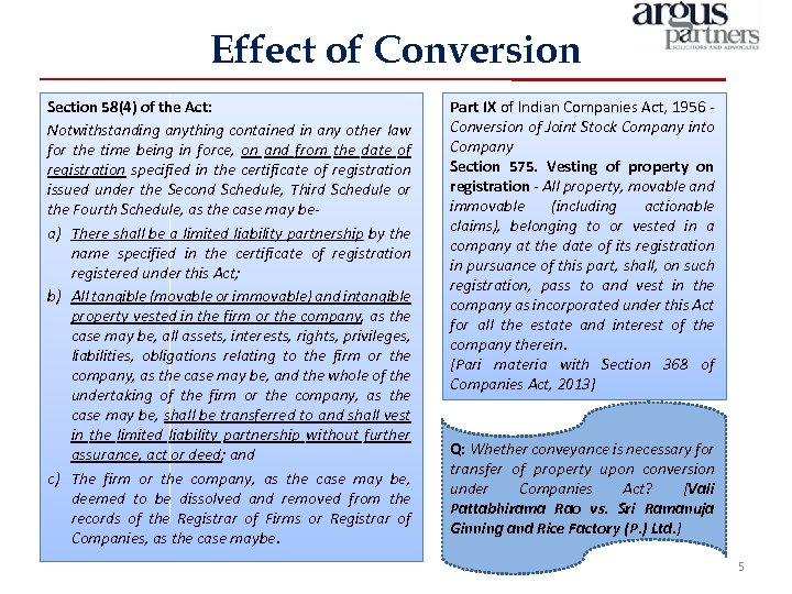 Effect of Conversion Section 58(4) of the Act: Notwithstanding anything contained in any other