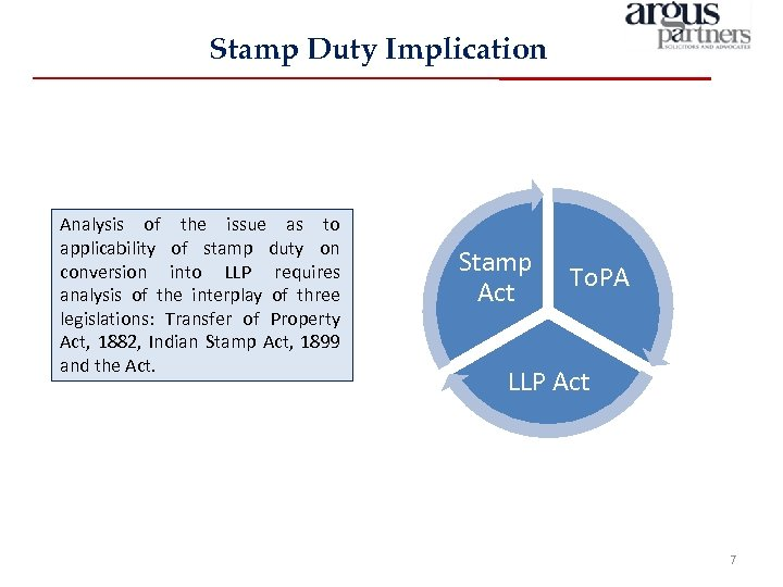 Stamp Duty Implication Analysis of the issue as to applicability of stamp duty on
