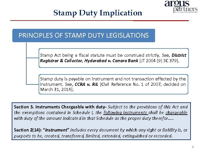 Stamp Duty Implication PRINCIPLES OF STAMP DUTY LEGISLATIONS Stamp Act being a fiscal statute