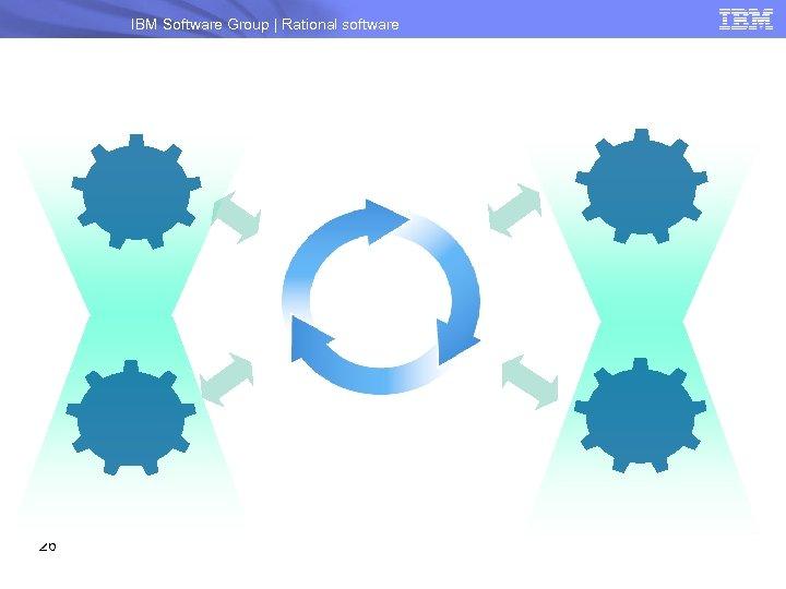 IBM Software Group   Rational software 26