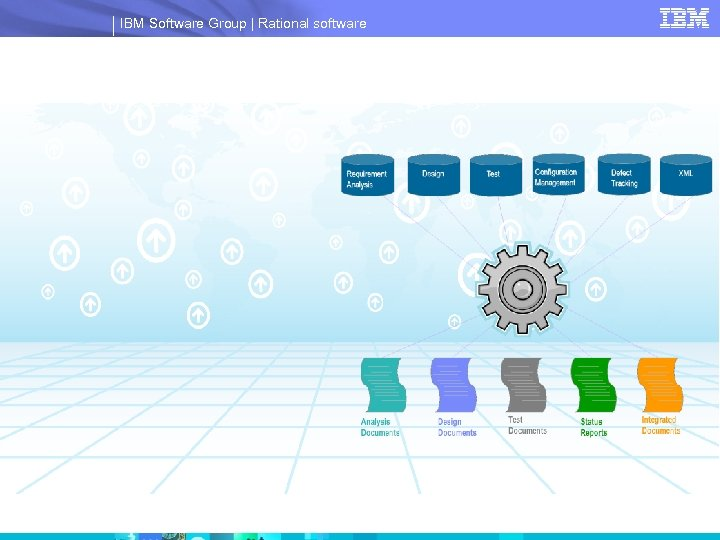 IBM Software Group | Rational software