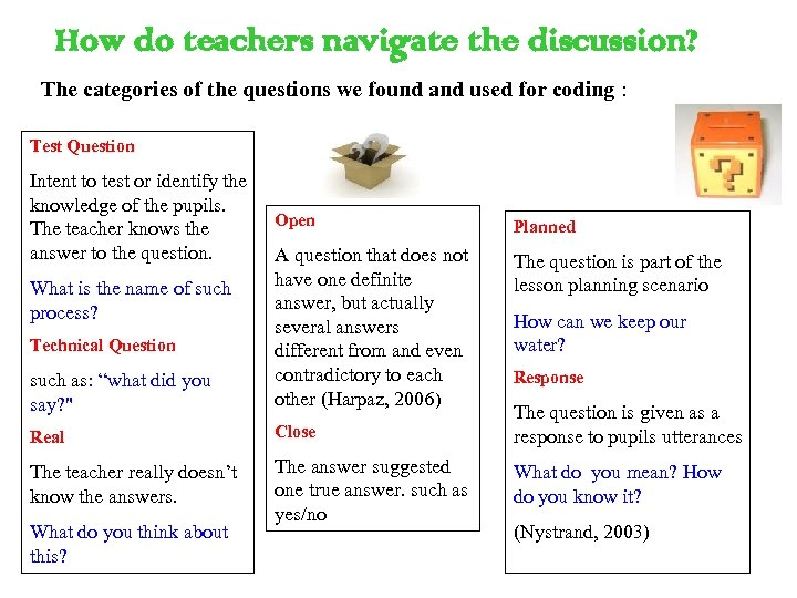How do teachers navigate the discussion? The categories of the questions we found and