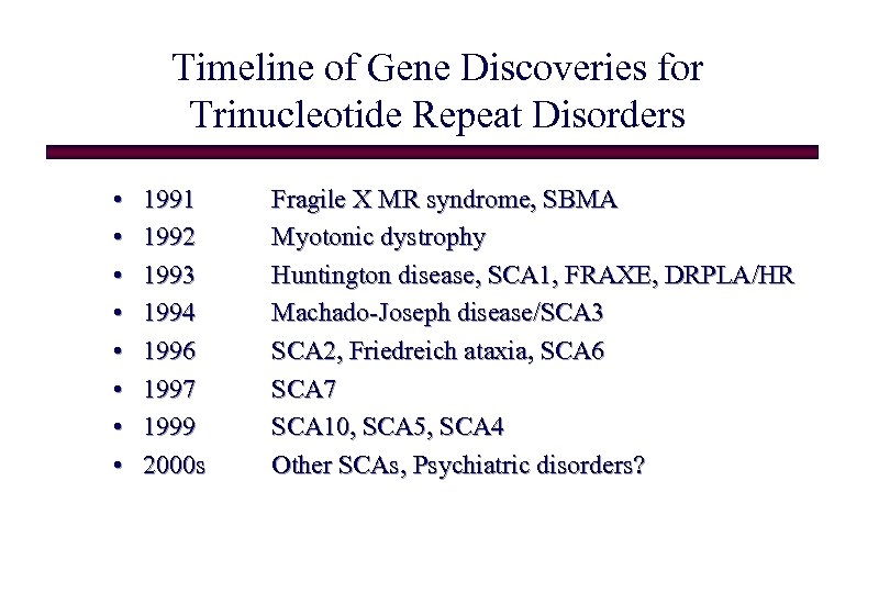 Timeline of Gene Discoveries for Trinucleotide Repeat Disorders • • 1991 1992 1993 1994