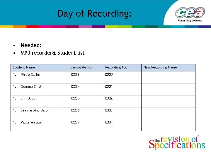 Day of Recording: • Needed: • MP 3 recorder& Student list Student Name Candidate