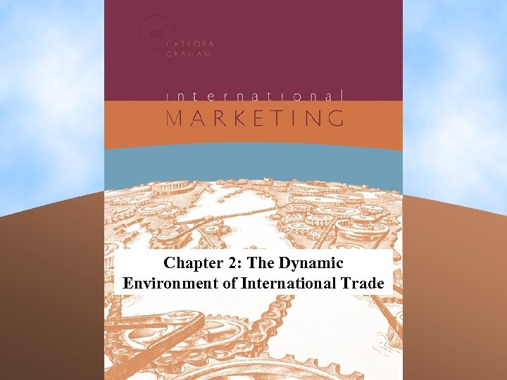 Chapter 2: The Dynamic Environment of International Trade