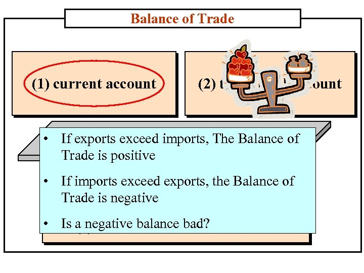 Balance of Trade (1) current account (2) the capital account • If exports exceed