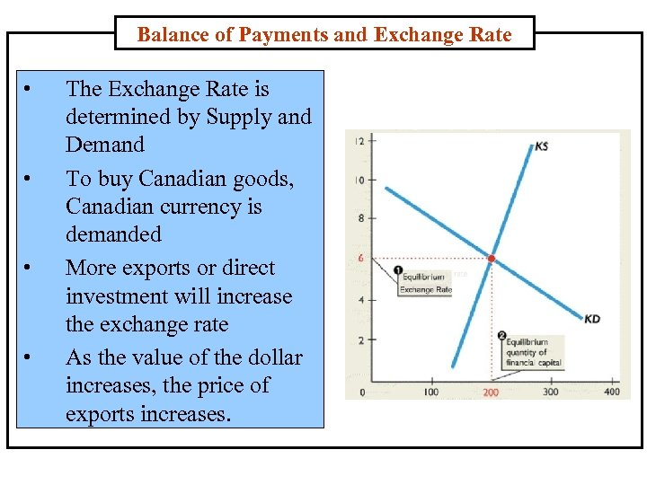 Balance of Payments and Exchange Rate • • The Exchange Rate is determined by