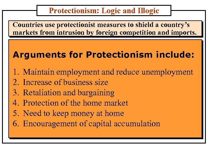 Protectionism: Logic and Illogic Countries use protectionist measures to shield a country's markets from
