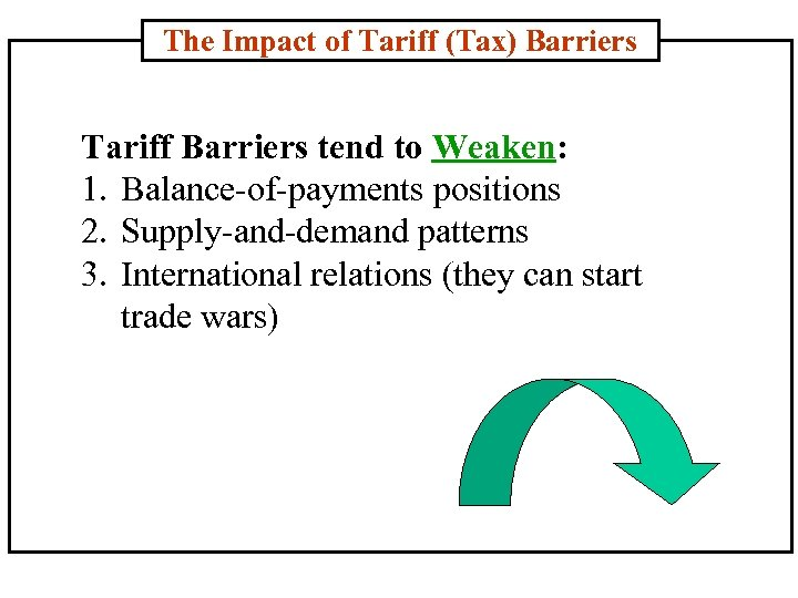 The Impact of Tariff (Tax) Barriers Tariff Barriers tend to Weaken: 1. Balance-of-payments positions