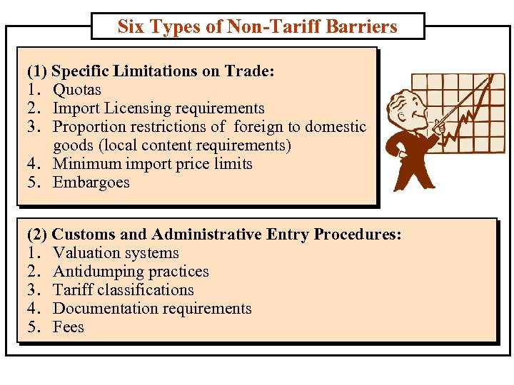 Six Types of Non-Tariff Barriers (1) Specific Limitations on Trade: 1. Quotas 2. Import