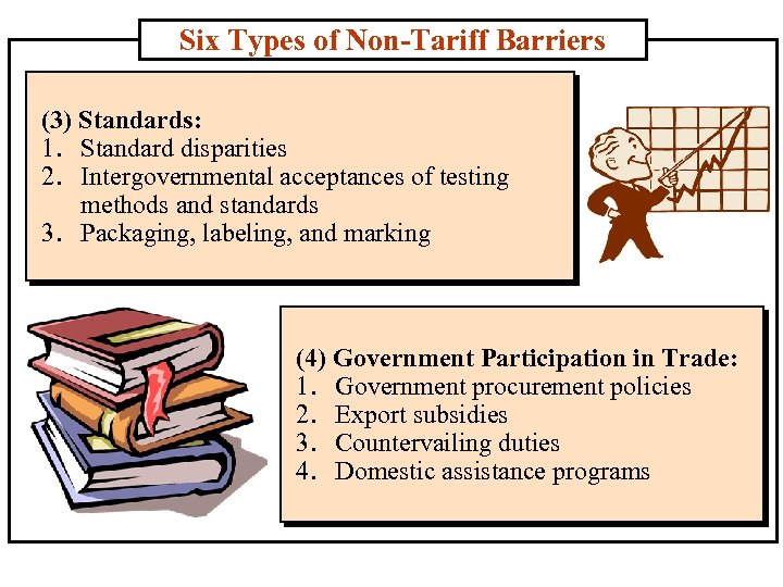 Six Types of Non-Tariff Barriers (3) Standards: 1. Standard disparities 2. Intergovernmental acceptances of