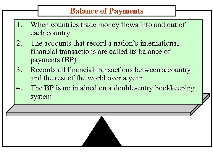 Balance of Payments 1. 2. 3. 4. When countries trade money flows into and