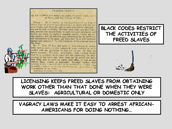 BLACK CODES RESTRICT THE ACTIVITIES OF FREED SLAVES LICENSING KEEPS FREED SLAVES FROM OBTAINING
