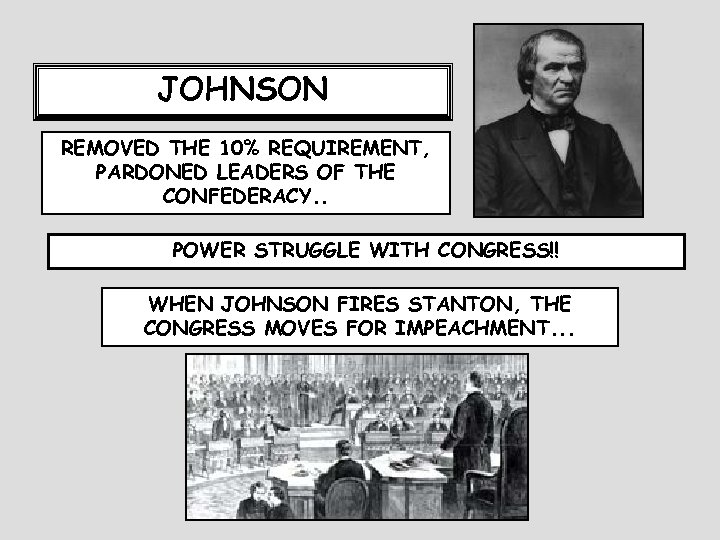 JOHNSON REMOVED THE 10% REQUIREMENT, PARDONED LEADERS OF THE CONFEDERACY. . POWER STRUGGLE WITH
