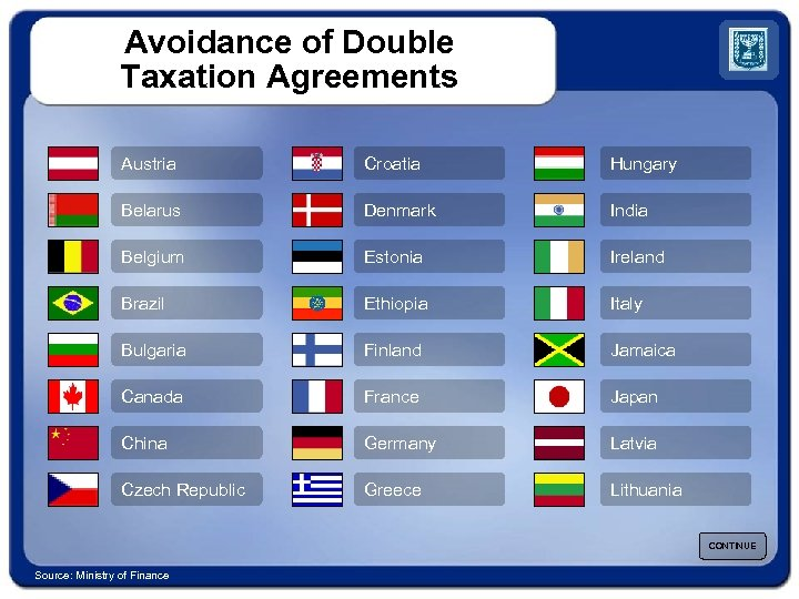 Avoidance of Double Taxation Agreements Austria Croatia Hungary Belarus Denmark India Belgium Estonia Ireland
