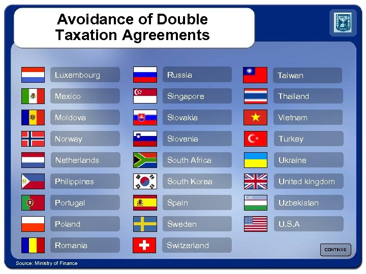 Avoidance of Double Taxation Agreements Luxembourg Russia Taiwan Mexico Singapore Thailand Moldova Slovakia Vietnam