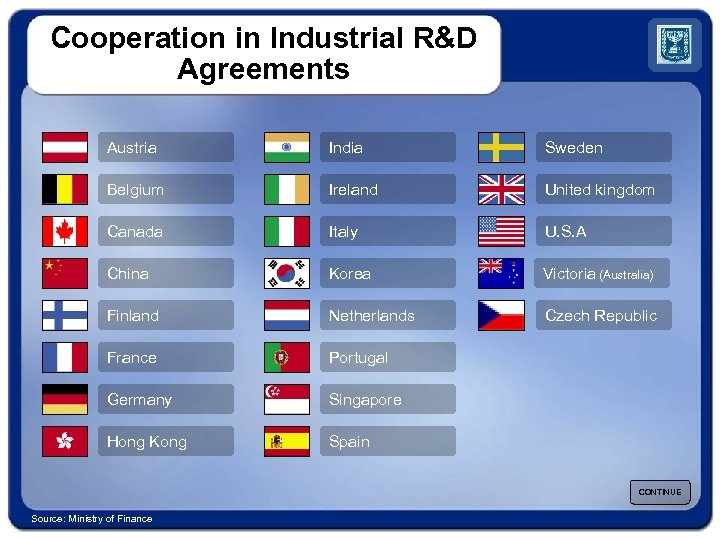 Cooperation in Industrial R&D Agreements Austria India Sweden Belgium Ireland United kingdom Canada Italy