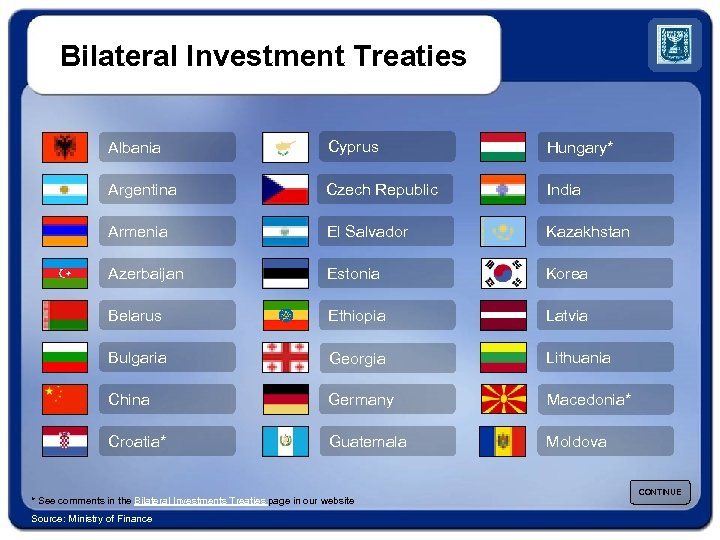 Bilateral Investment Treaties Albania Cyprus Hungary* Argentina Czech Republic India Armenia El Salvador Kazakhstan