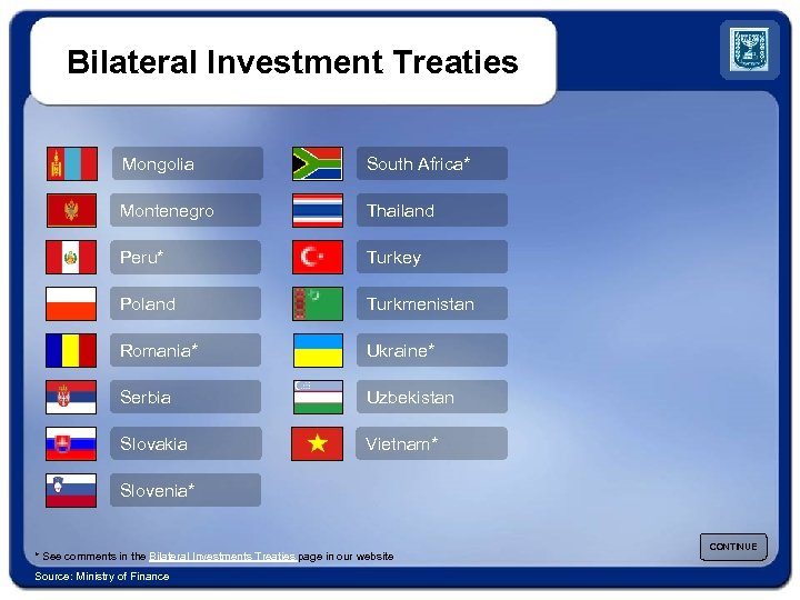 Bilateral Investment Treaties Mongolia South Africa* Montenegro Thailand Peru* Turkey Poland Turkmenistan Romania* Ukraine*