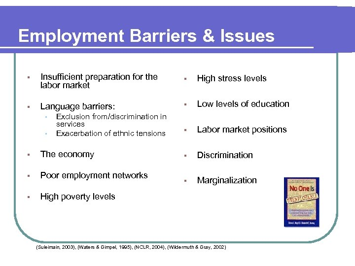Employment Barriers & Issues § Insufficient preparation for the labor market § High stress