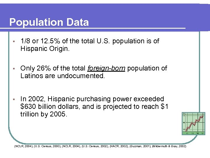 Population Data § 1/8 or 12. 5% of the total U. S. population is