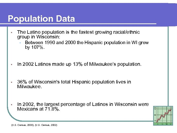 Population Data § The Latino population is the fastest growing racial/ethnic group in Wisconsin: