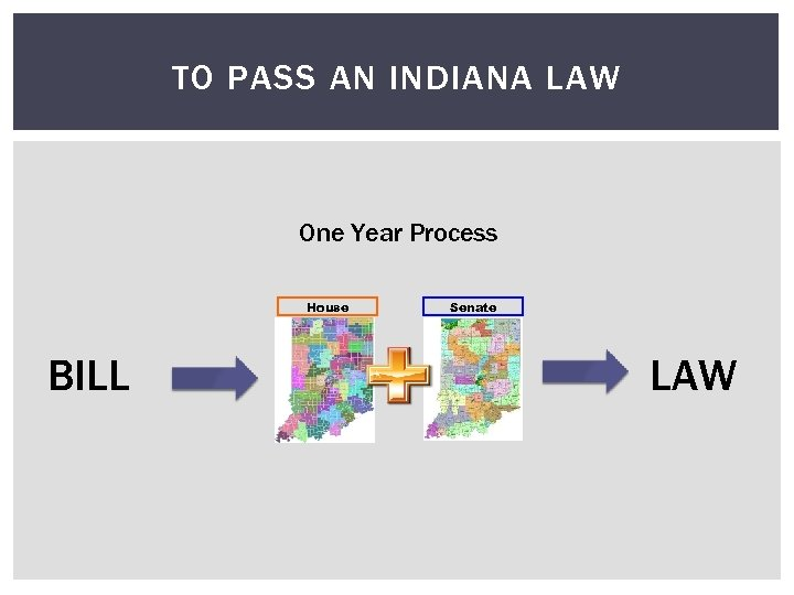 TO PASS AN INDIANA LAW One Year Process House BILL Senate LAW