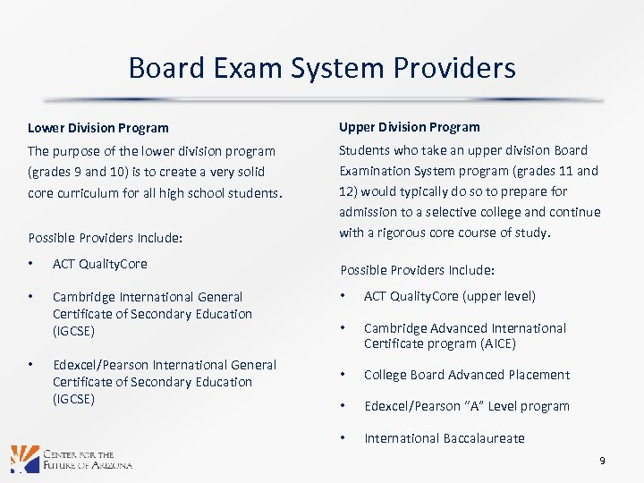 Board Exam System Providers Lower Division Program Upper Division Program The purpose of the