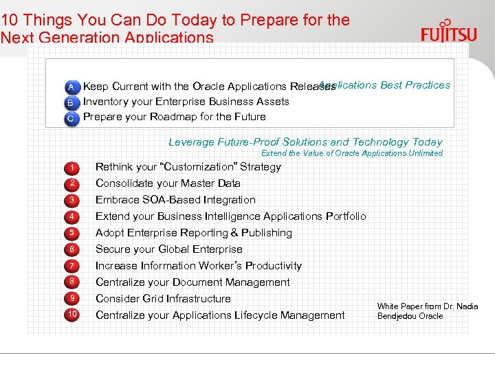 S 315685 Want to understand Oracle Fusion Middleware