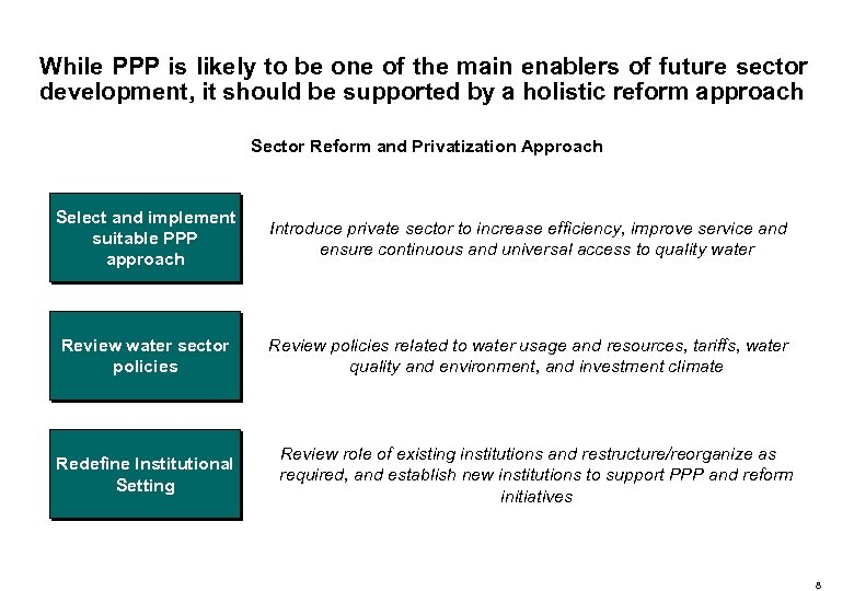 While PPP is likely to be one of the main enablers of future sector