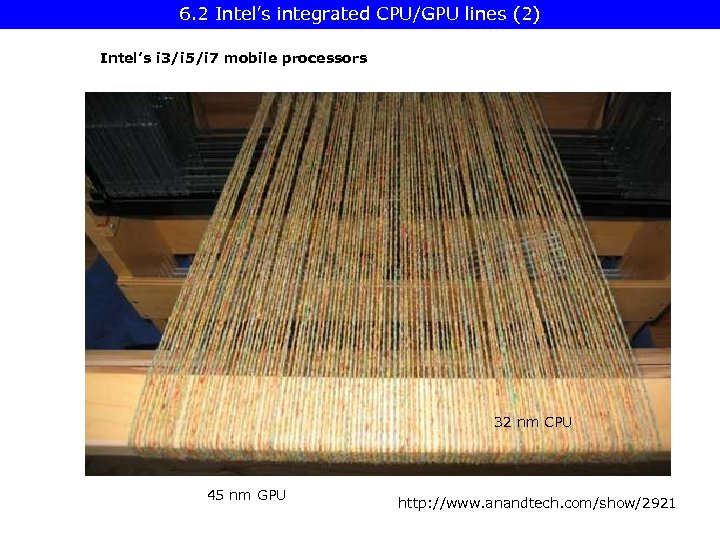 6. 2 Intel's integrated CPU/GPU lines (2) Intel's i 3/i 5/i 7 mobile processors