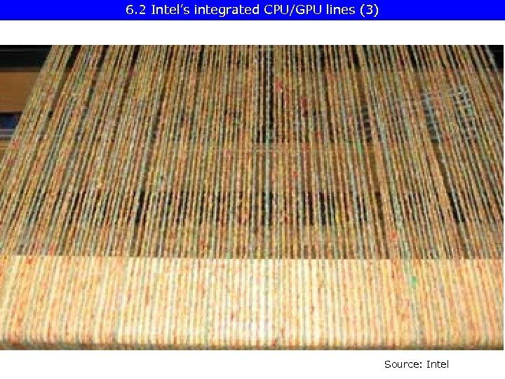 6. 2 Intel's integrated CPU/GPU lines (3) Source: Intel