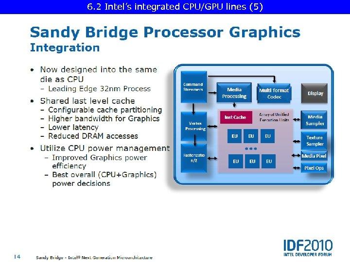 6. 2 Intel's integrated CPU/GPU lines (5)