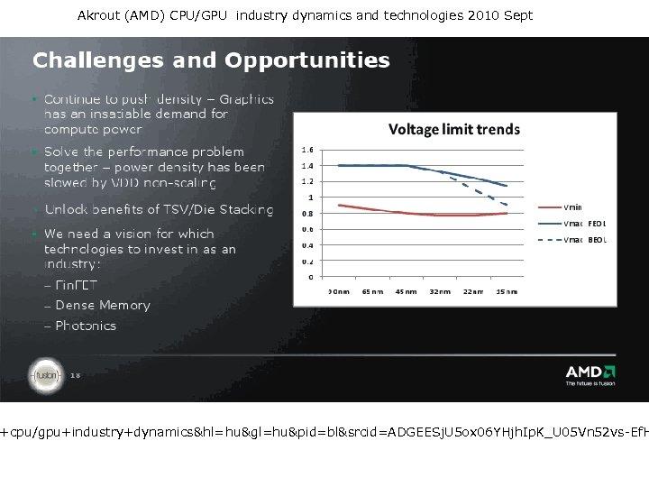 Akrout (AMD) CPU/GPU industry dynamics and technologies 2010 Sept +cpu/gpu+industry+dynamics&hl=hu&gl=hu&pid=bl&srcid=ADGEESj. U 5 ox 06