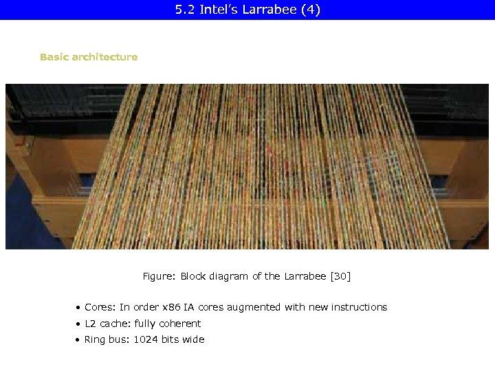 5. 2 Intel's Larrabee (4) Basic architecture Figure: Block diagram of the Larrabee [30]