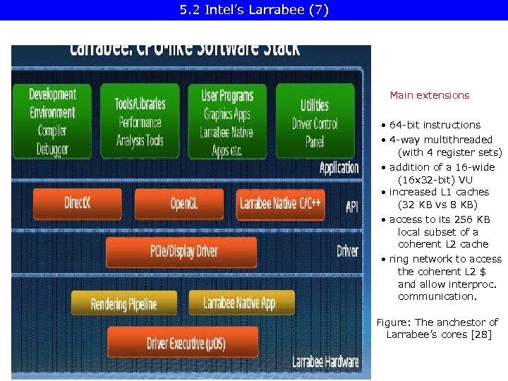 5. 2 Intel's Larrabee (7) Main extensions • 64 -bit instructions • 4 -way