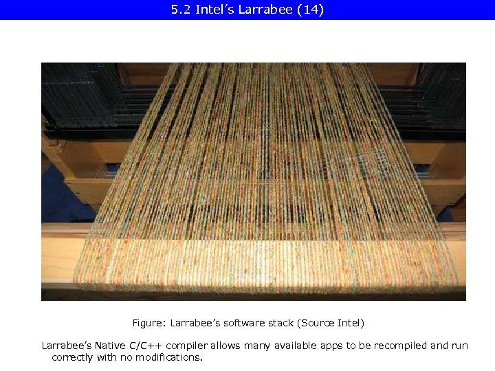 5. 2 Intel's Larrabee (14) Figure: Larrabee's software stack (Source Intel) Larrabee's Native C/C++