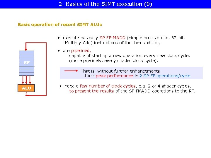 2. Basics of the SIMT execution (9) Basic operation of recent SIMT ALUs •