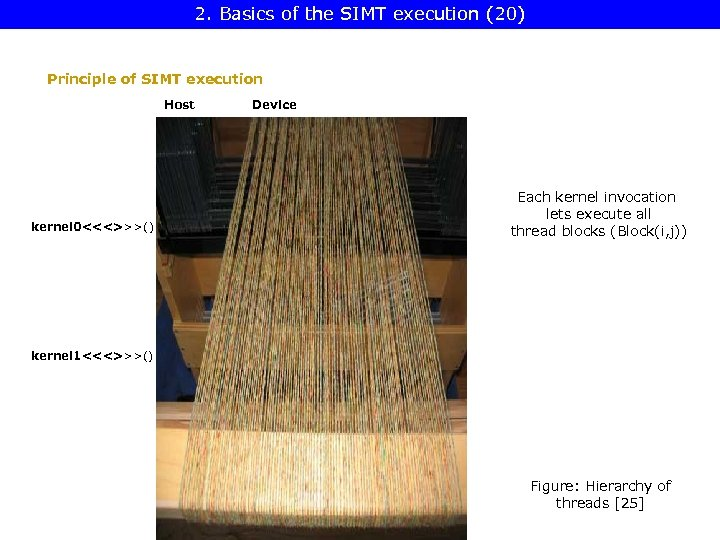 2. Basics of the SIMT execution (20) Principle of SIMT execution Host kernel 0<<<>>>()