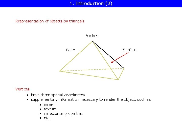 1. Introduction (2) Rrepresentation of objects by triangels Vertex Edge Surface Vertices • have